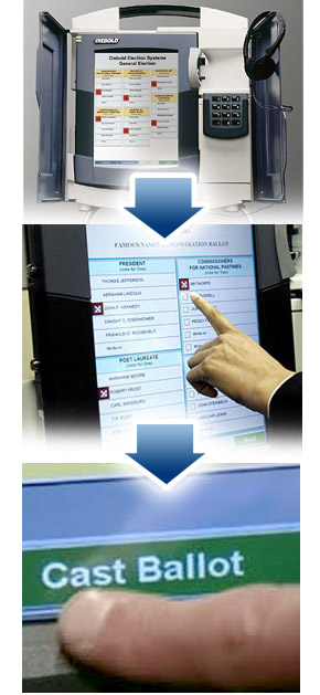 Toucn Screen Voting